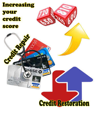 Credit Repair, Credit Restoration, Increasing Your Credit Score